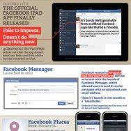 История провалов facebook