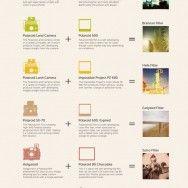 Происхождение фильтров на Instagram