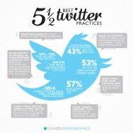 5,5 лучших практик использования twitter