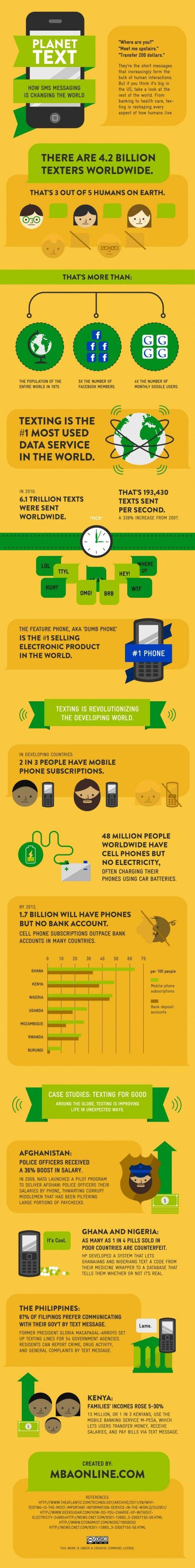 SMS меняют мир