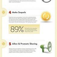 7 законов виральности