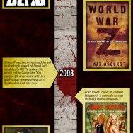 Зомби — наше все. Становление культурного феномена