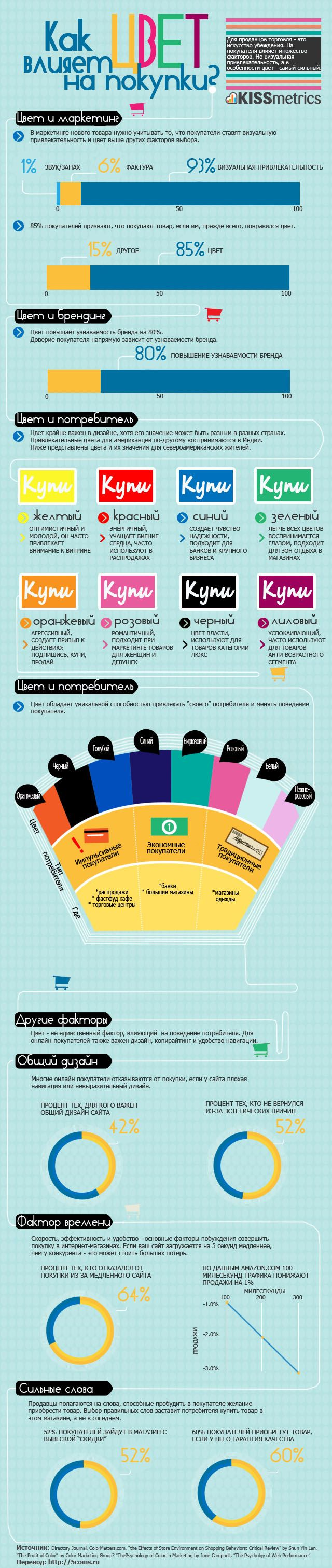 colorandpurchases_infographic1-640x3024_rus