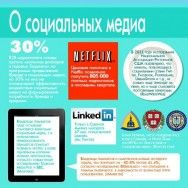 Итоги 2011 года в социальных медиа