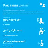 Как поздороваться на 10 языках?