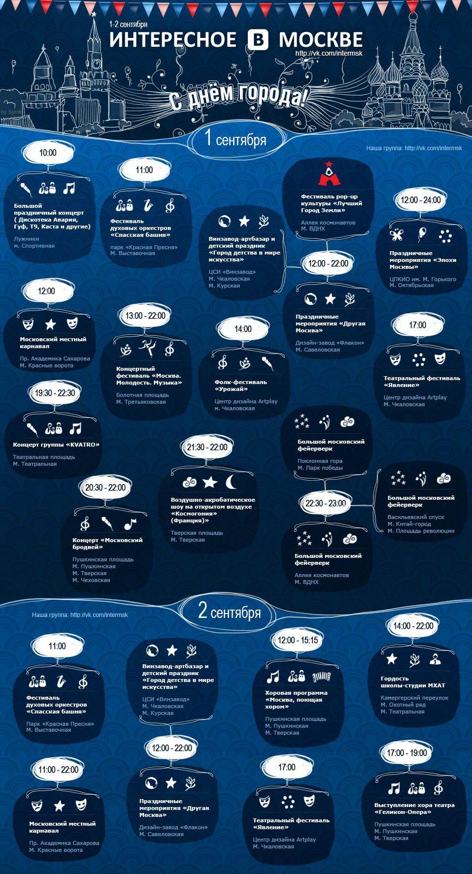 Интересное в Москве. Инфографика