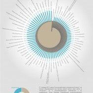 Сайты федеральных органов исполнительной власти в интернет