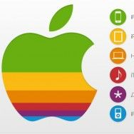 Инфографика: Apple самая дорогая компания всех времен