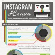 Инфографика: Подробно про Instagram