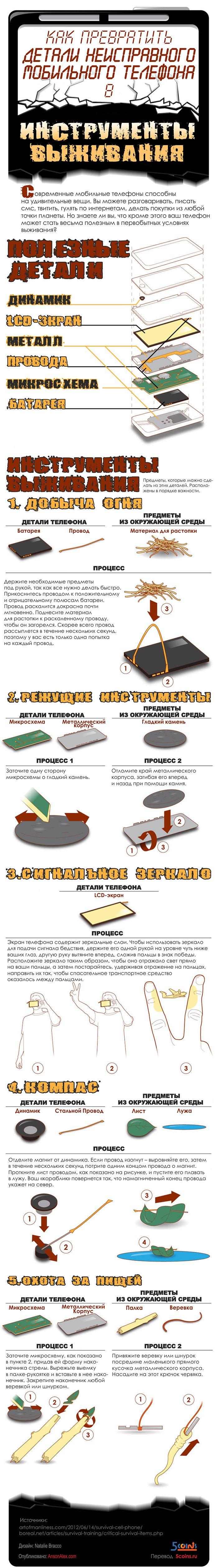 Инфографика: инструменты выживания