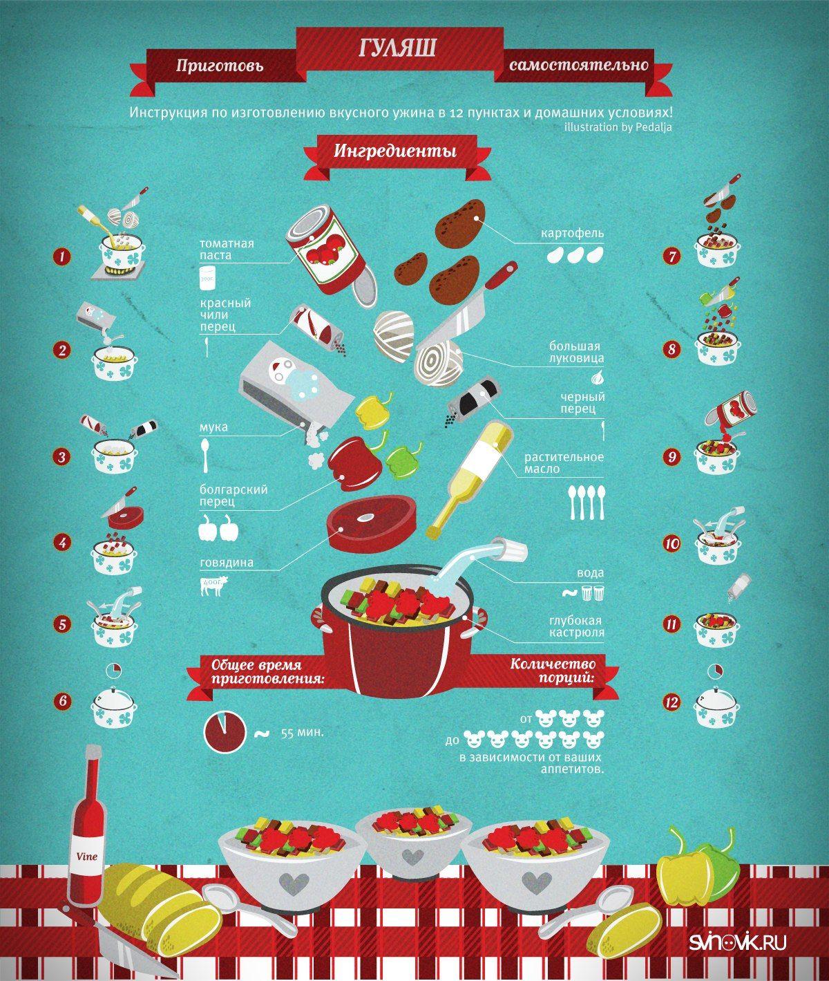 Инфографика: Приготовь гуляш самостоятельно