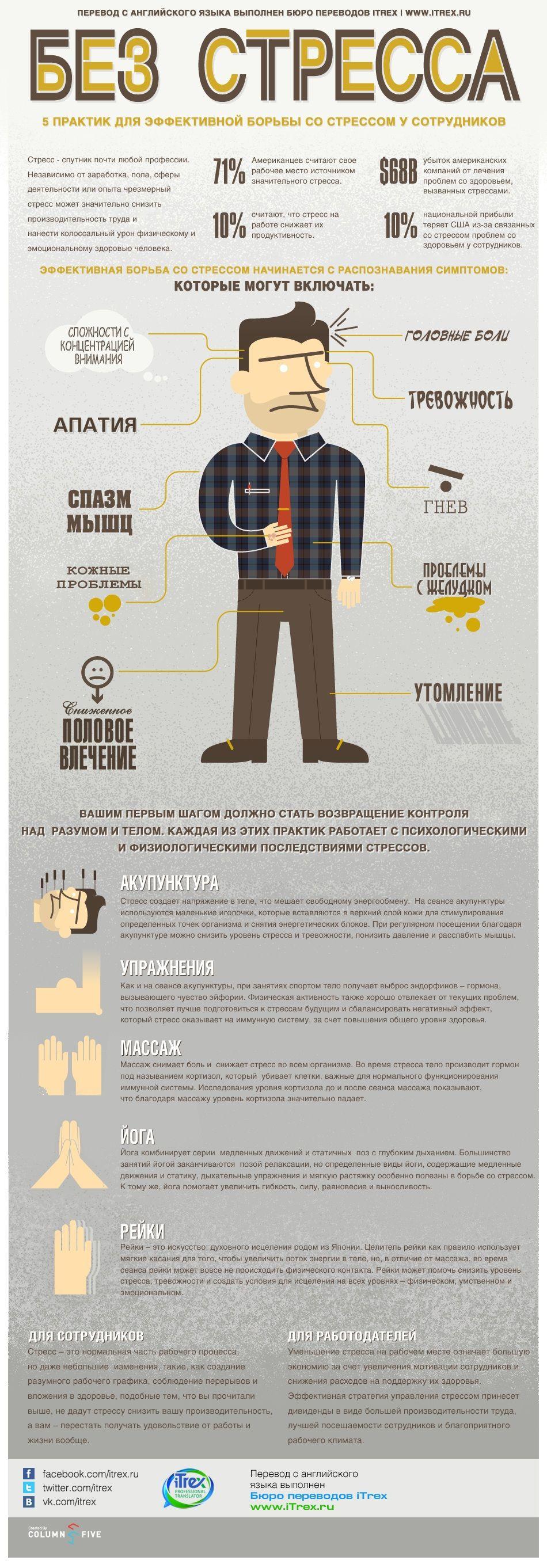 Инфографика: без стресса