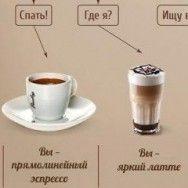 Инфографика: Какой вы кофе?