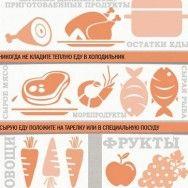 Шпаргалка для кухни