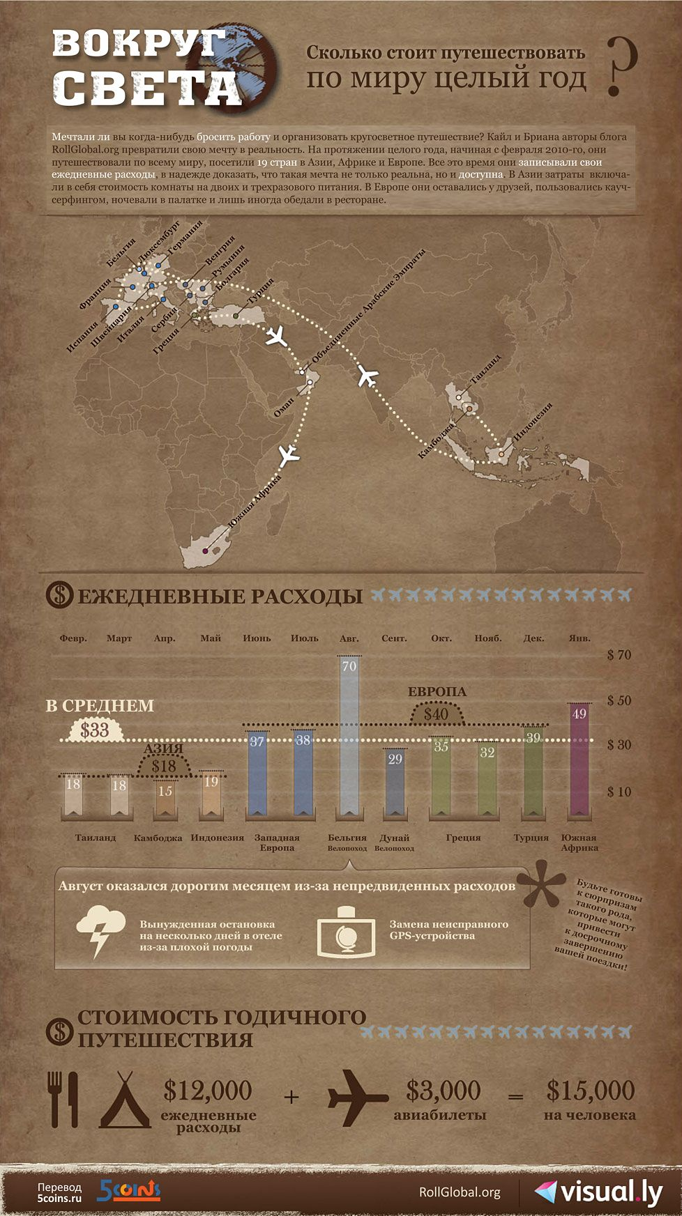 Инфографика: вокруг света