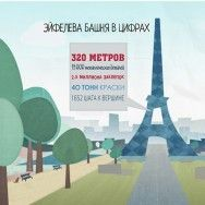 Забавные факты о Париже