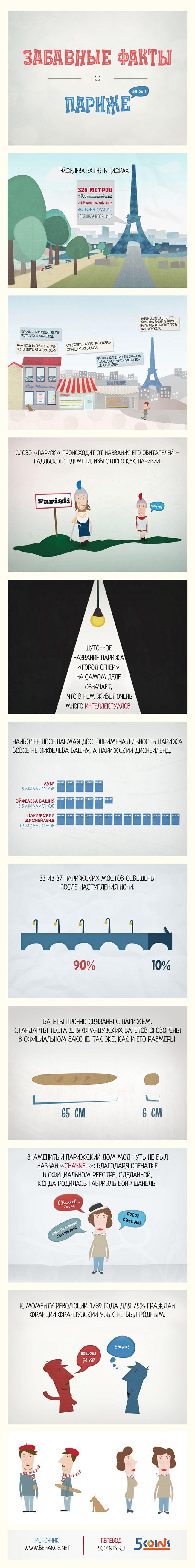 Инфографика: Забавные факты о Париже