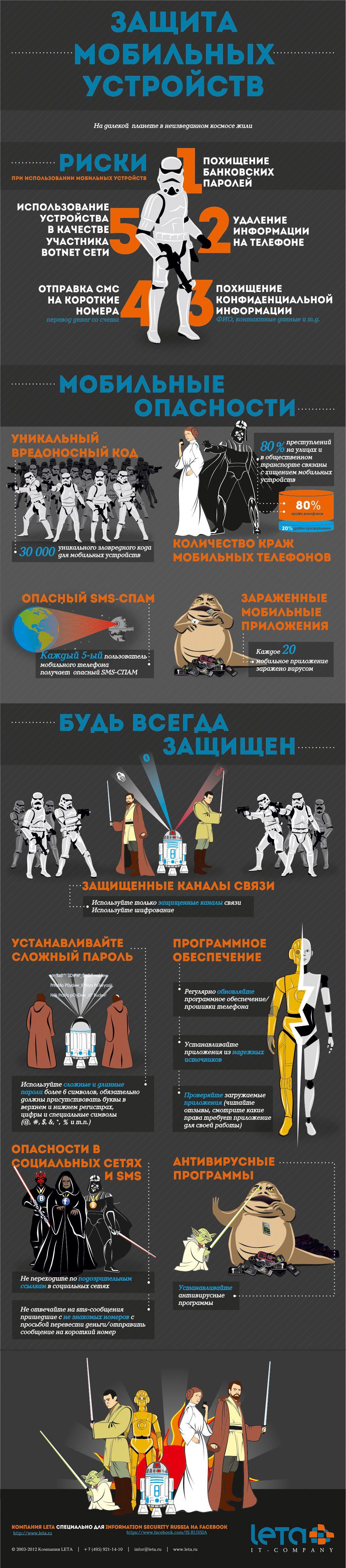 Инфографика: Защита мобильных устройств