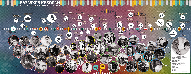 Хроника: 60 лет жизни интересного человека