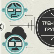 Инфографика: Как научить своих сотрудников работать в соцмедиа