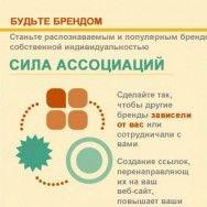 Инфографика: Как создать бренд онлайн