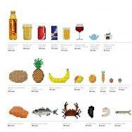 Инфографика: калорийный пиксель арт