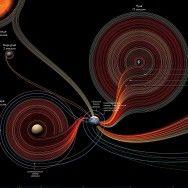 Инфографика: 50 лет космических исследований