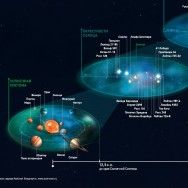 На задворках вселенной