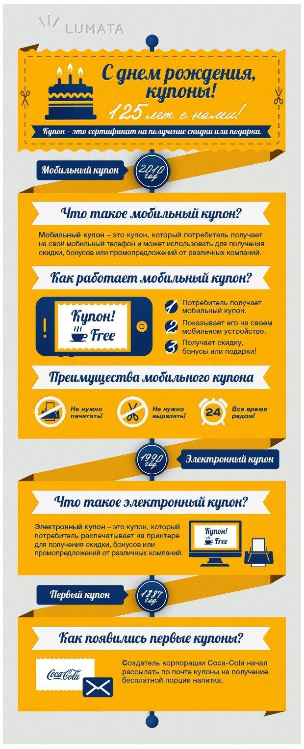 Инфографика: с днем рождения, купоны!