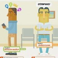 Социальные болезни. Поставь себе диагноз