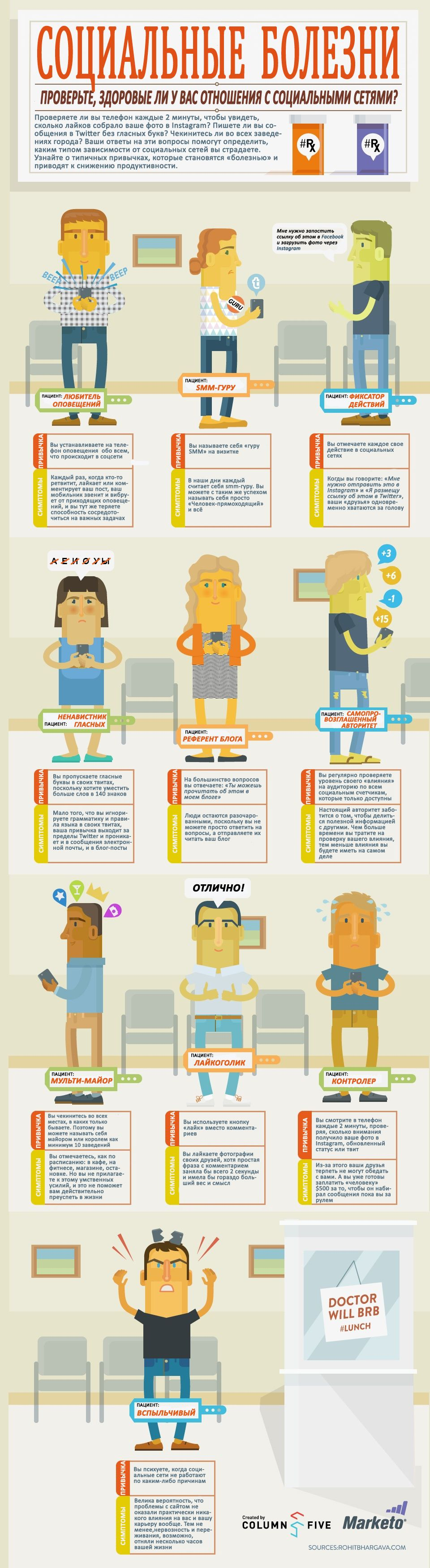 Инфографика: Социальные болезни. Поставь себе диагноз