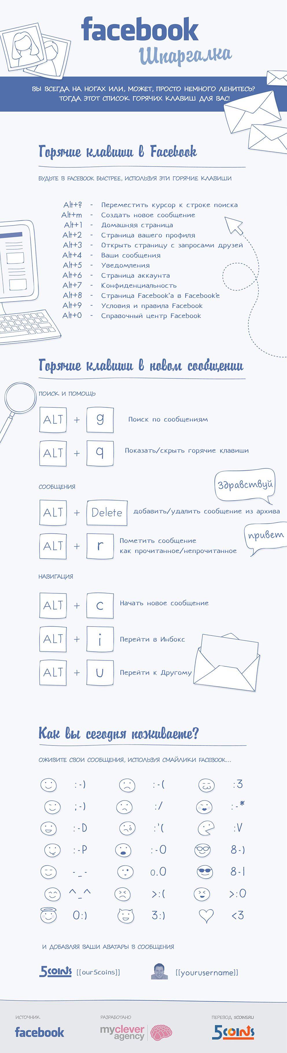 Инфографика: Шпаргалка для Facebook