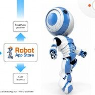 Облачное будущее роботов