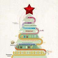 Инструкция на тридцать первое декабря