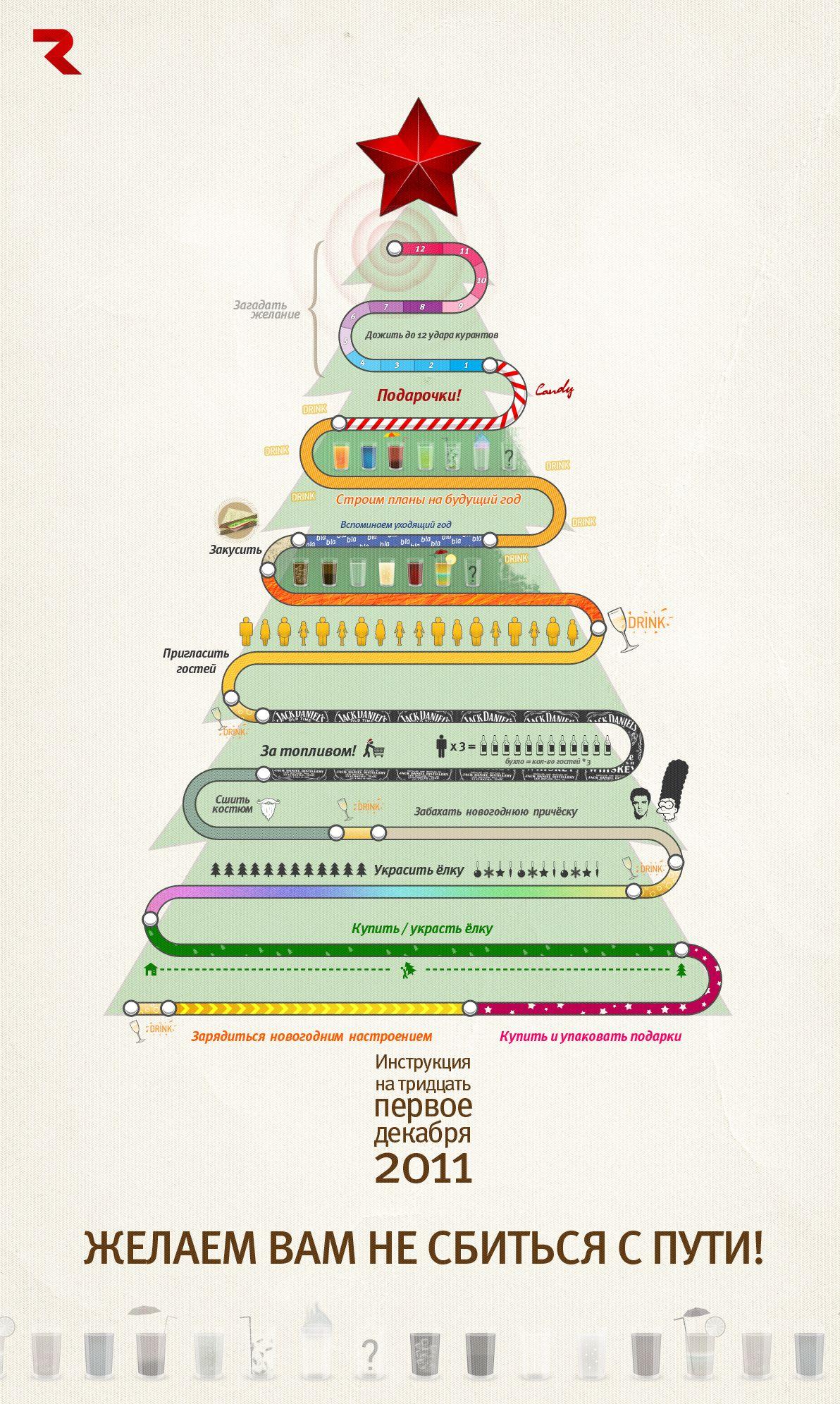 Инфографика: Инструкция на тридцать первое декабря