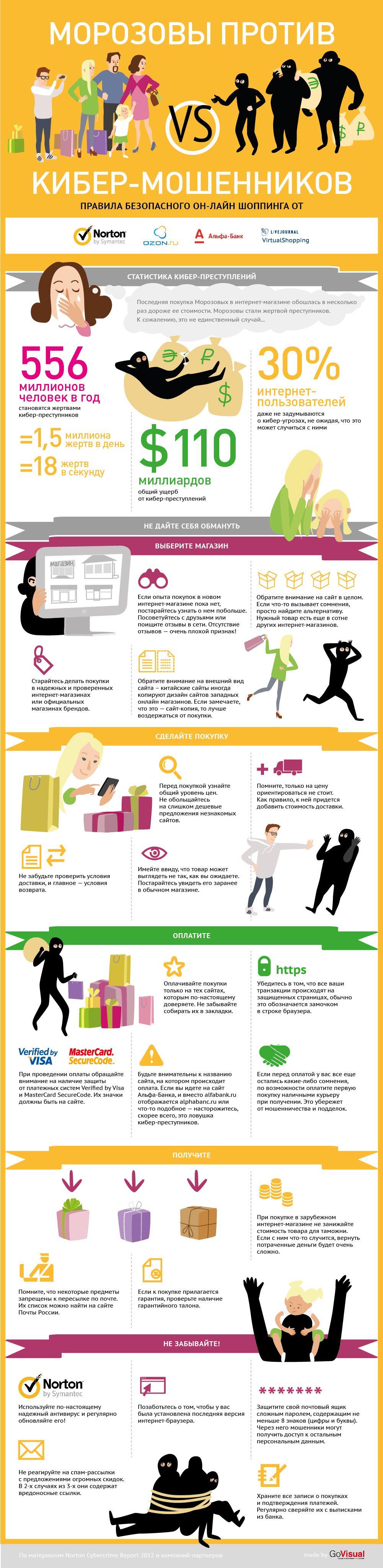 Правила безопасного он-лайн шопинга
