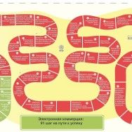 Электронная коммерция: 91 шаг на пути к успеху